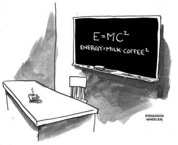 Topvicc: energia