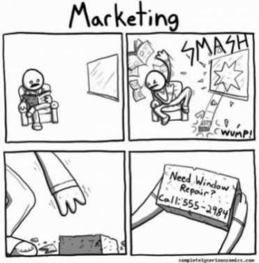 Topvicc: Marketing