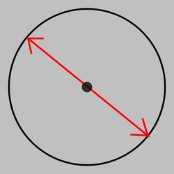 diameter jelentese magyarul