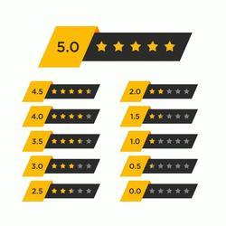 rating jelentese magyarul